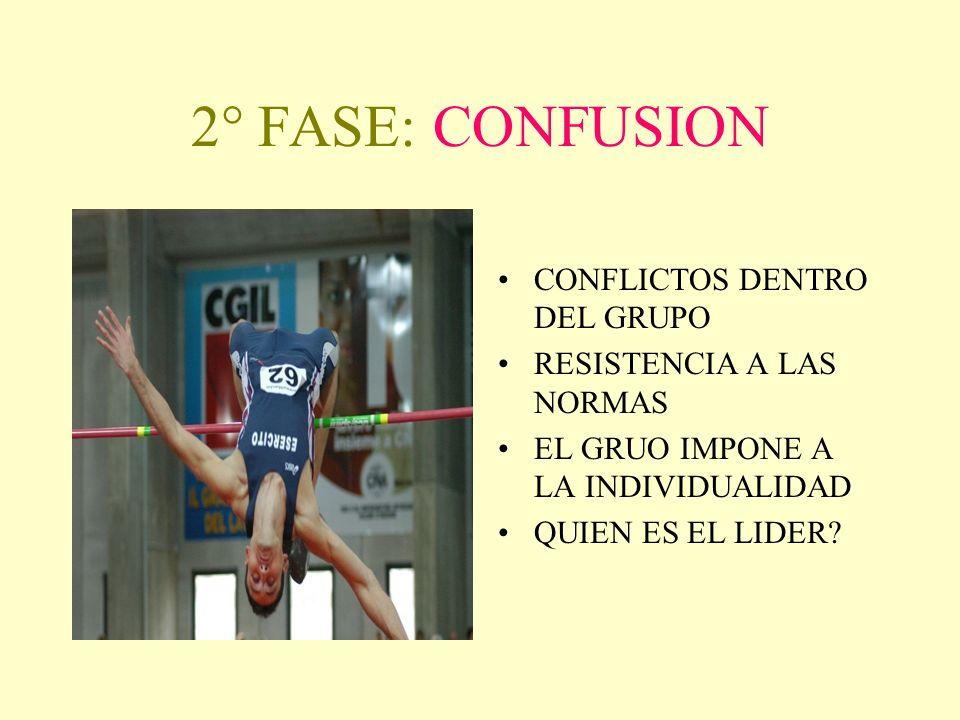 2° FASE: CONFUSION CONFLICTOS DENTRO DEL GRUPO