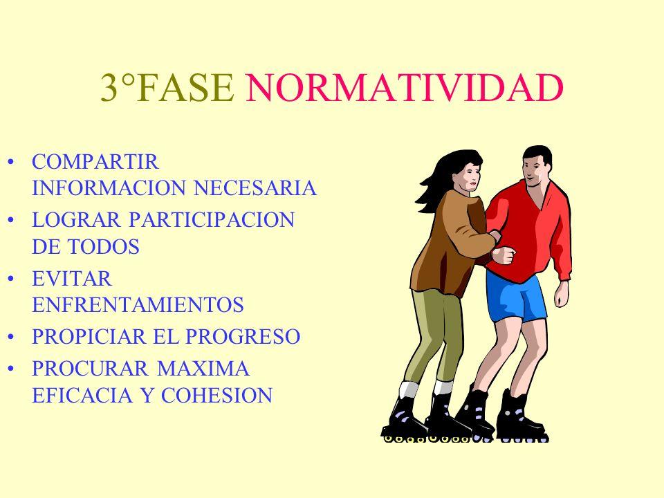 3°FASE NORMATIVIDAD COMPARTIR INFORMACION NECESARIA