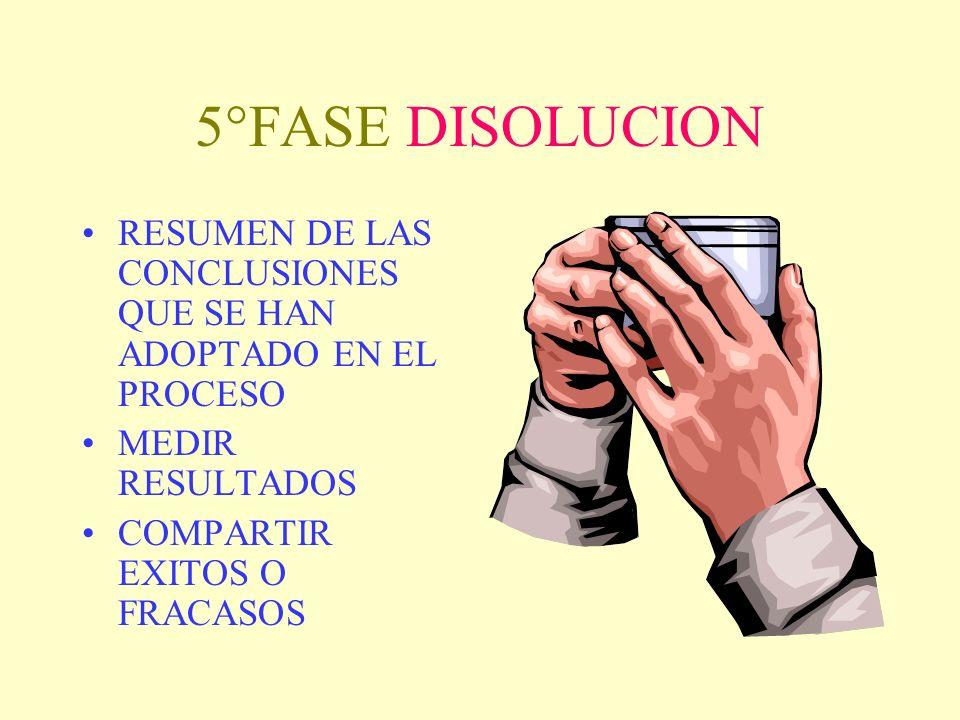 5°FASE DISOLUCION RESUMEN DE LAS CONCLUSIONES QUE SE HAN ADOPTADO EN EL PROCESO. MEDIR RESULTADOS.