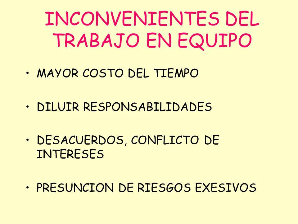 INCONVENIENTES DEL TRABAJO EN EQUIPO