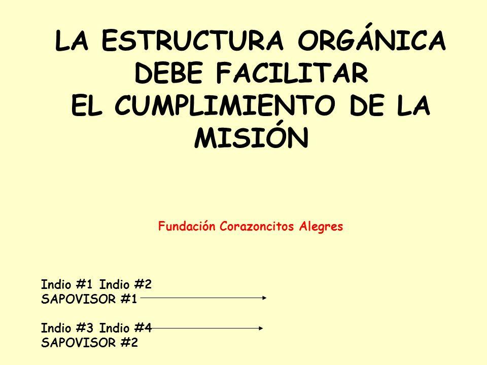 LA ESTRUCTURA ORGÁNICA DEBE FACILITAR EL CUMPLIMIENTO DE LA MISIÓN