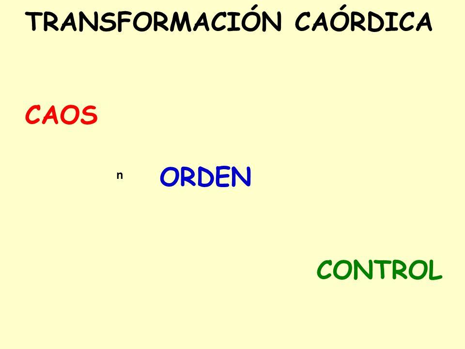 TRANSFORMACIÓN CAÓRDICA