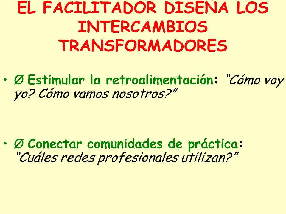 EL FACILITADOR DISEÑA LOS INTERCAMBIOS TRANSFORMADORES