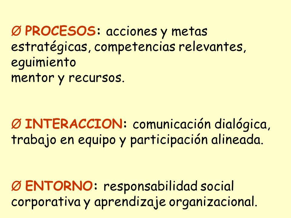 Ø PROCESOS: acciones y metas estratégicas, competencias relevantes, eguimiento