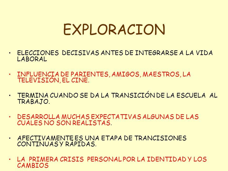 EXPLORACION ELECCIONES DECISIVAS ANTES DE INTEGRARSE A LA VIDA LABORAL