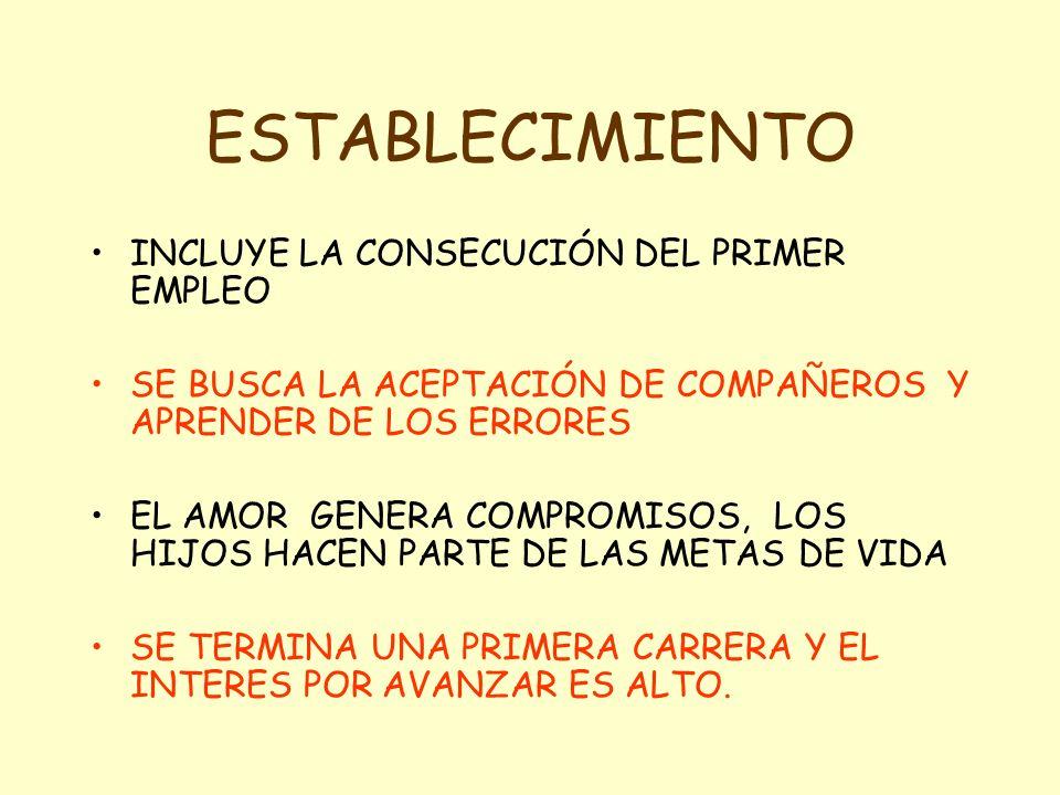 ESTABLECIMIENTO INCLUYE LA CONSECUCIÓN DEL PRIMER EMPLEO