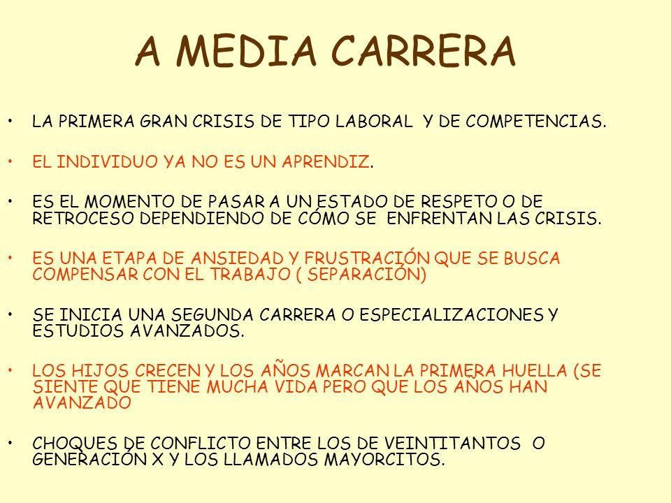 A MEDIA CARRERA LA PRIMERA GRAN CRISIS DE TIPO LABORAL Y DE COMPETENCIAS. EL INDIVIDUO YA NO ES UN APRENDIZ.