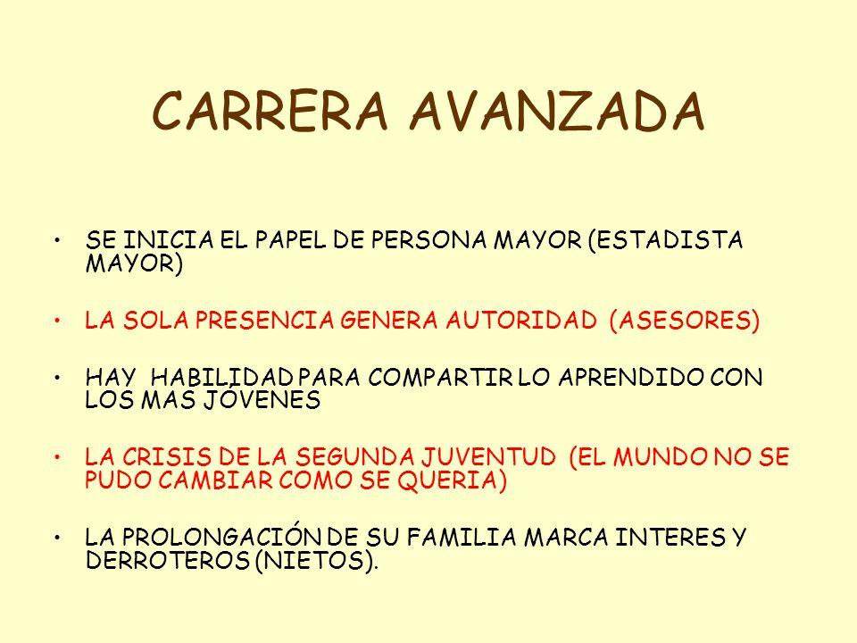 CARRERA AVANZADA SE INICIA EL PAPEL DE PERSONA MAYOR (ESTADISTA MAYOR)