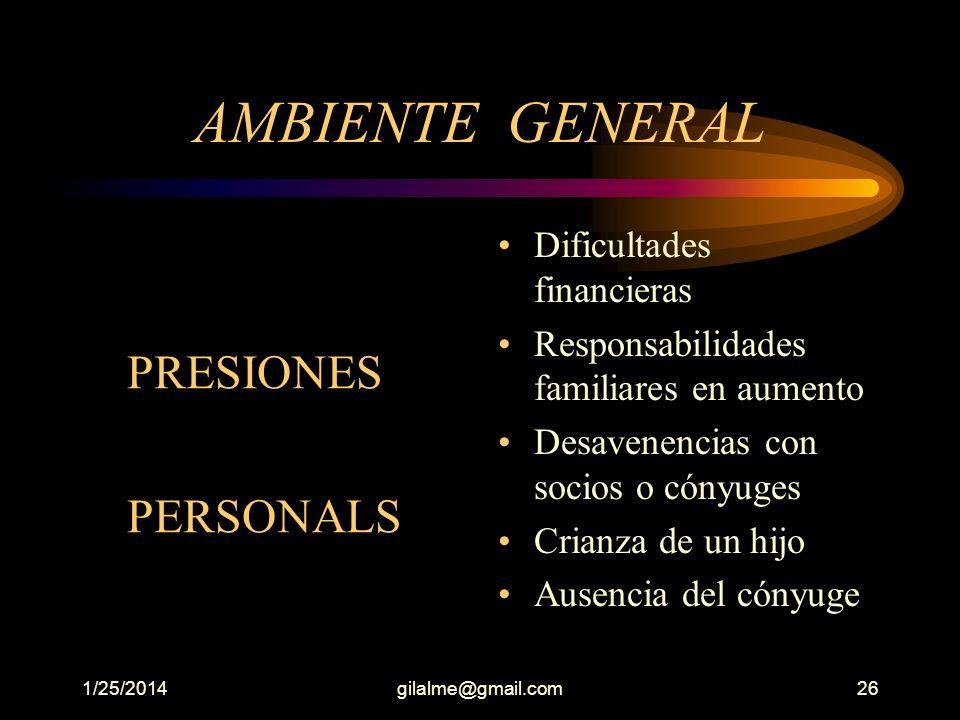 AMBIENTE GENERAL PRESIONES PERSONALS Dificultades financieras