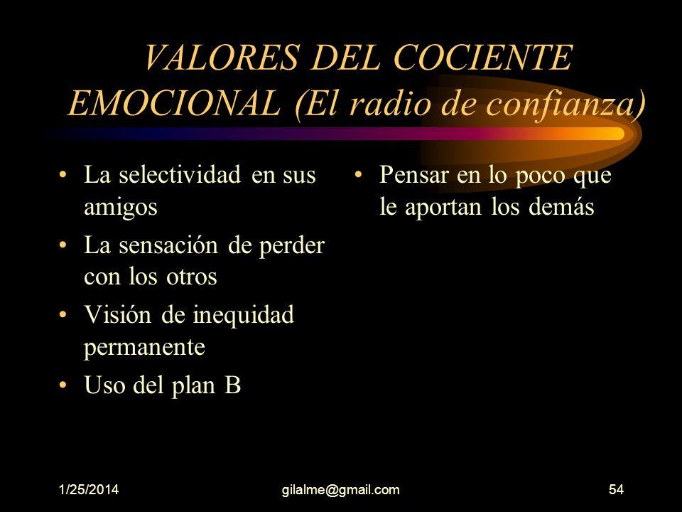 VALORES DEL COCIENTE EMOCIONAL (El radio de confianza)