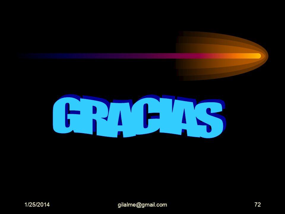 GRACIAS 3/24/2017 gilalme@gmail.com