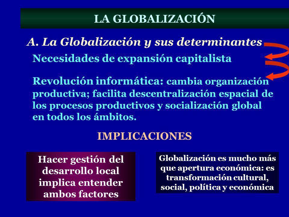 LA GLOBALIZACIÓN A. La Globalización y sus determinantes