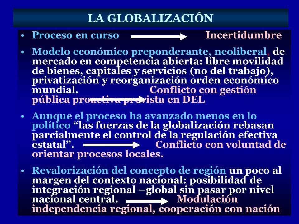 LA GLOBALIZACIÓN Proceso en curso Incertidumbre