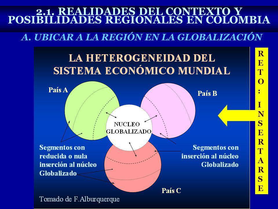 2.1. REALIDADES DEL CONTEXTO Y POSIBILIDADES REGIONALES EN COLOMBIA