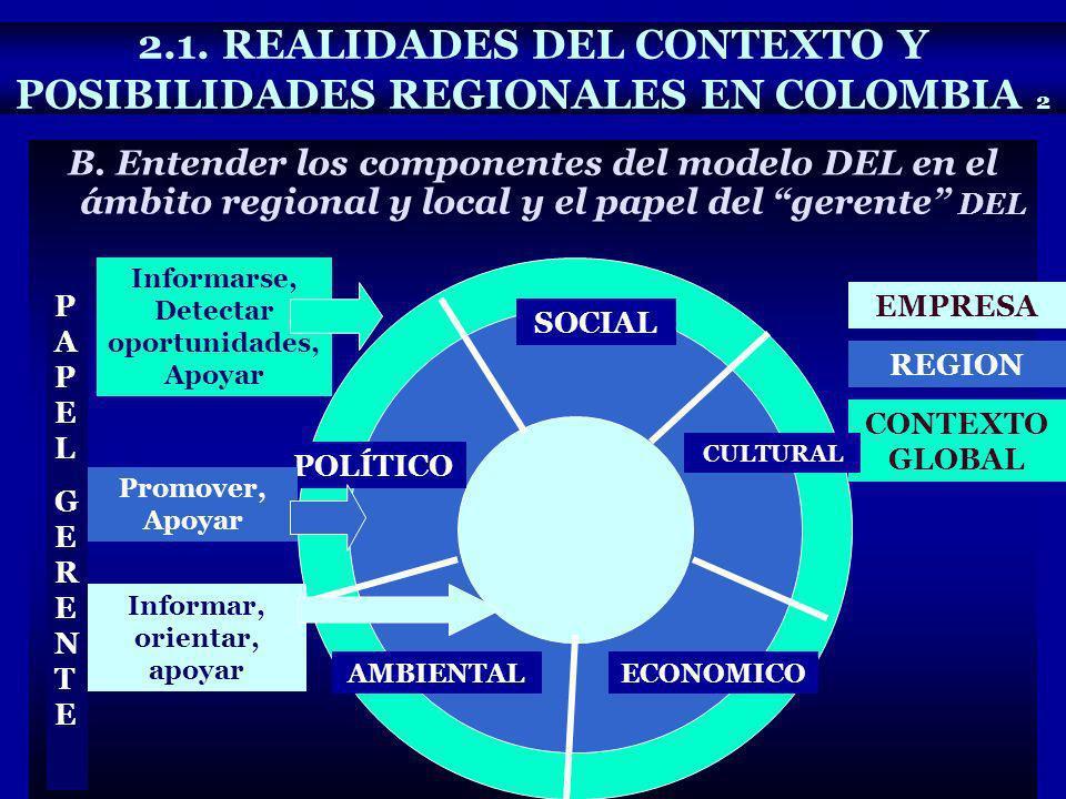 2.1. REALIDADES DEL CONTEXTO Y POSIBILIDADES REGIONALES EN COLOMBIA 2