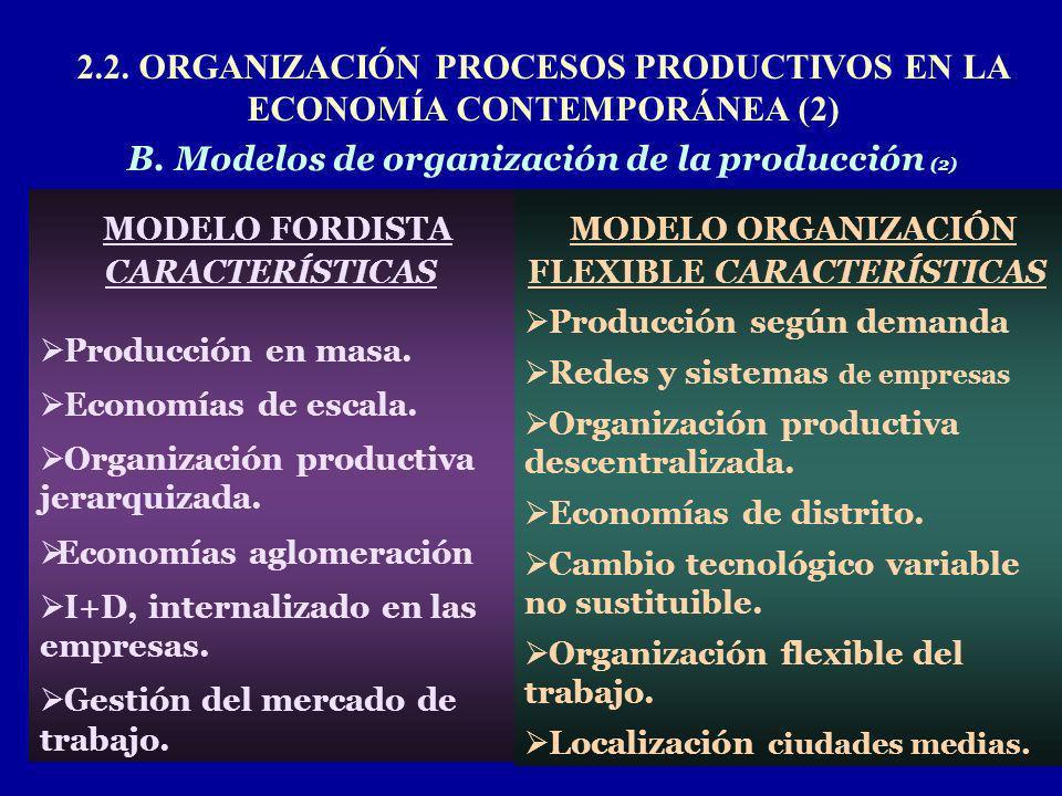 B. Modelos de organización de la producción (2)