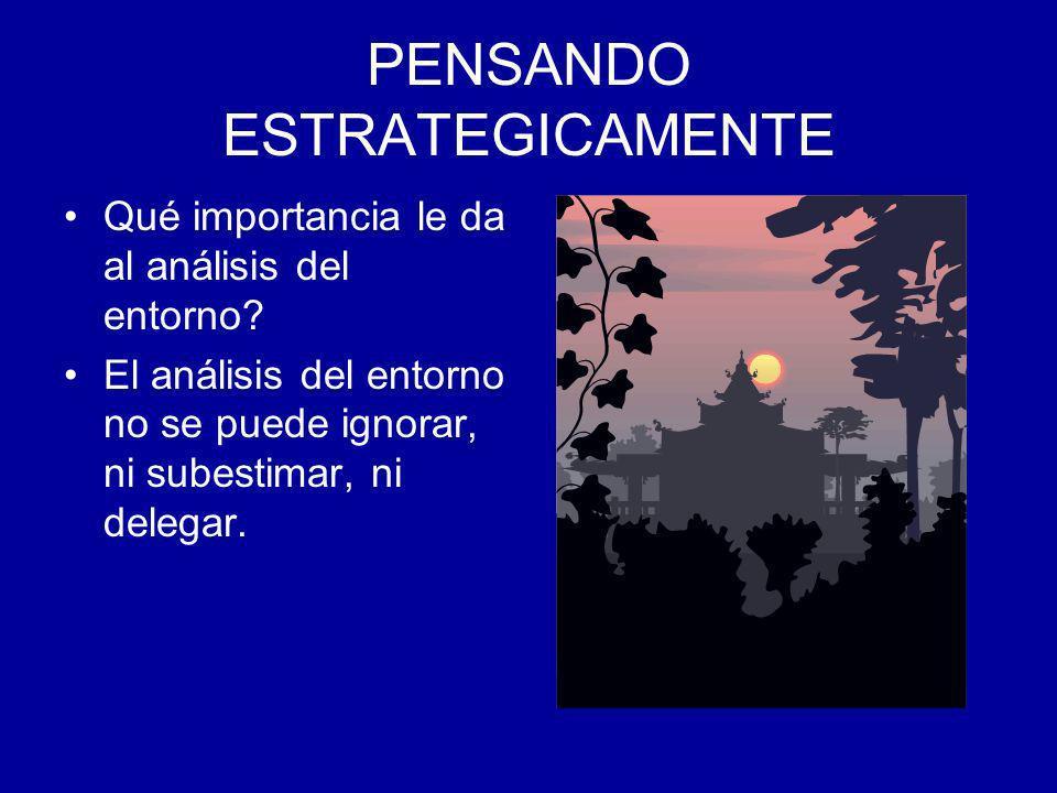 PENSANDO ESTRATEGICAMENTE