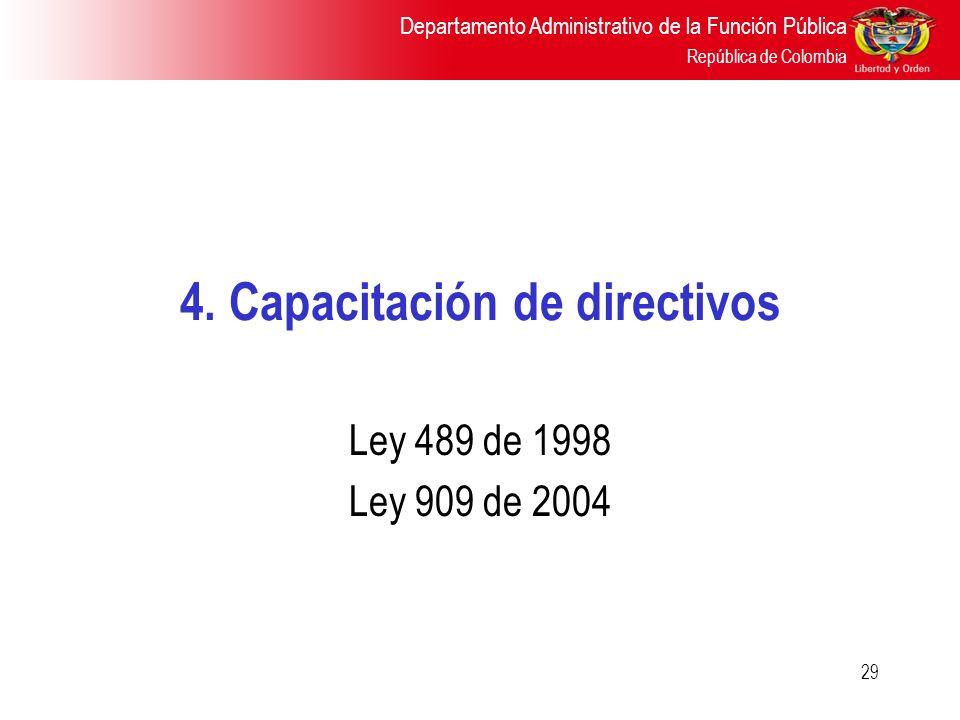 4. Capacitación de directivos
