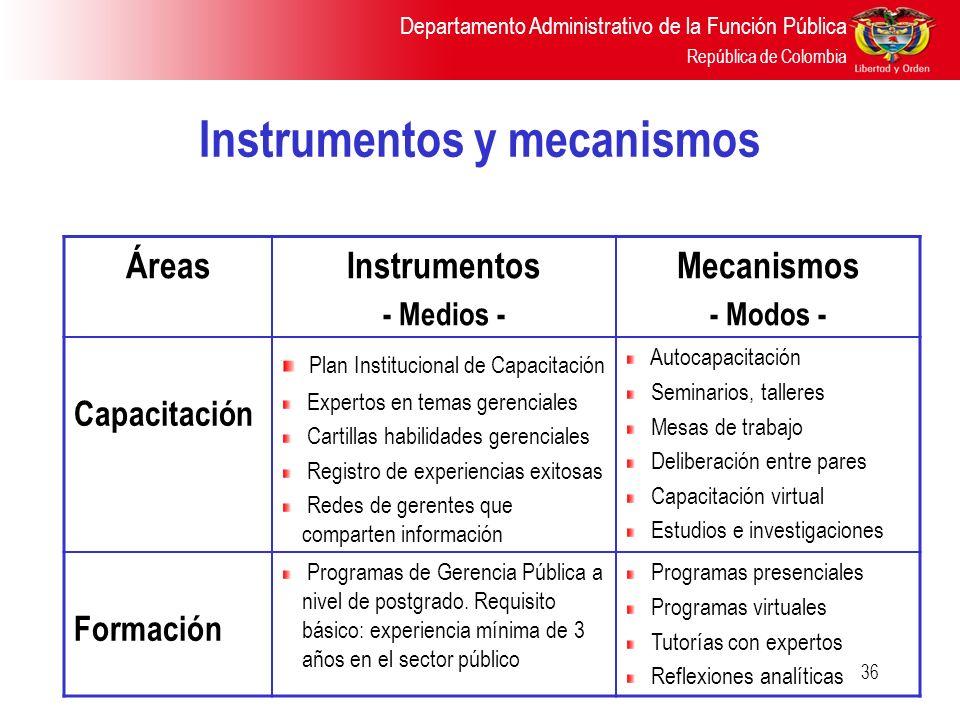 Instrumentos y mecanismos
