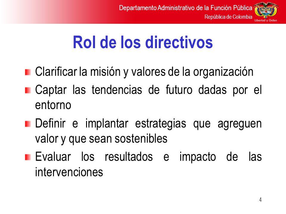 Rol de los directivos Clarificar la misión y valores de la organización. Captar las tendencias de futuro dadas por el entorno.