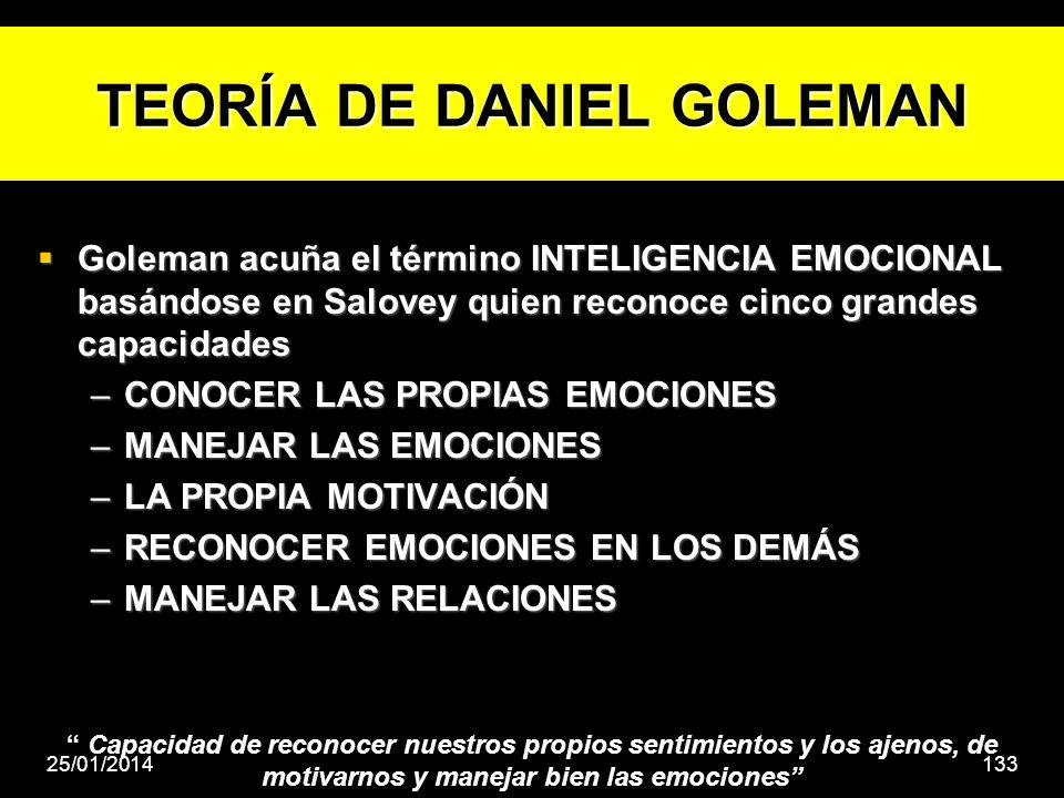 TEORÍA DE DANIEL GOLEMAN