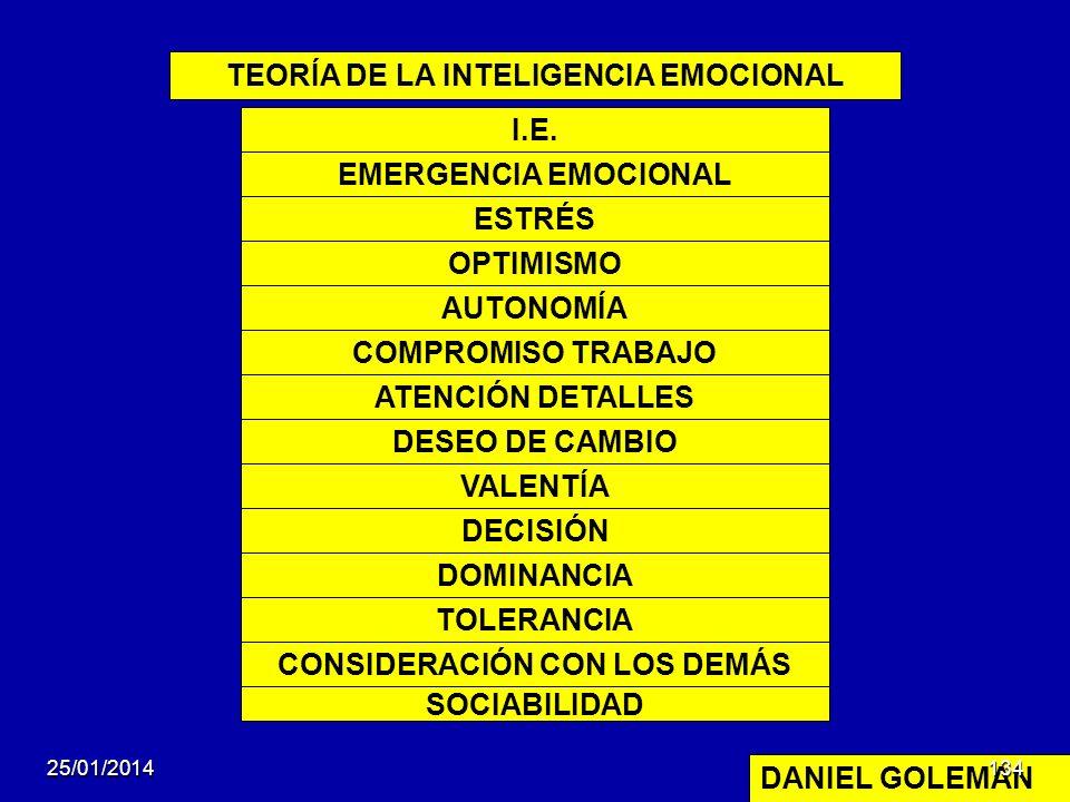 TEORÍA DE LA INTELIGENCIA EMOCIONAL CONSIDERACIÓN CON LOS DEMÁS