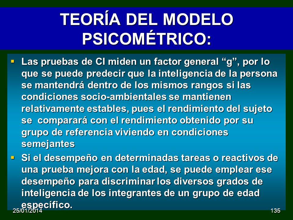 TEORÍA DEL MODELO PSICOMÉTRICO: