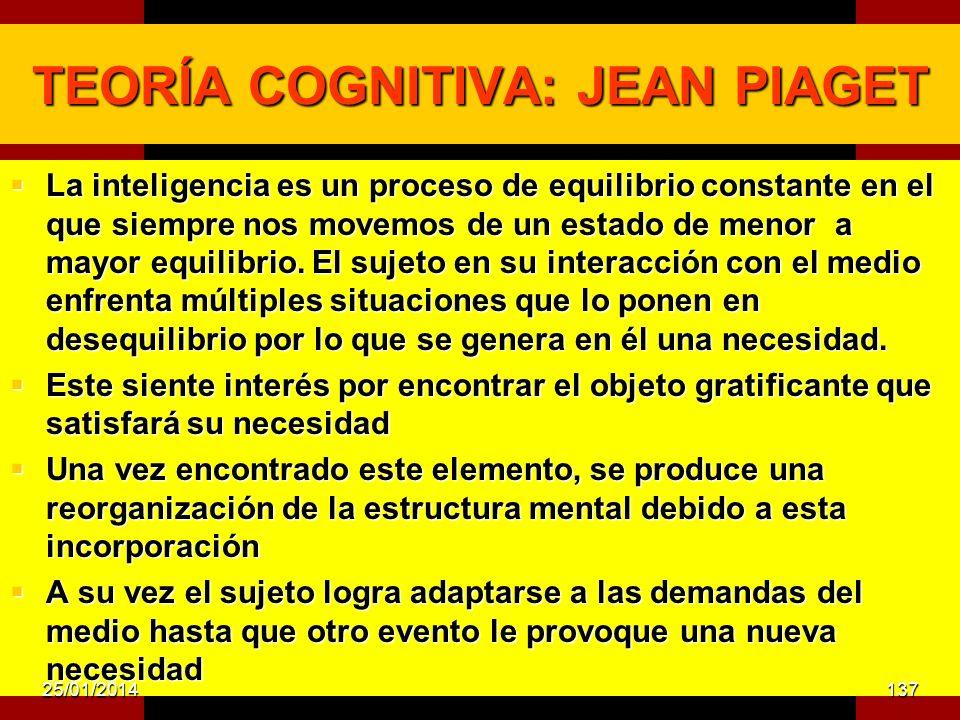 TEORÍA COGNITIVA: JEAN PIAGET