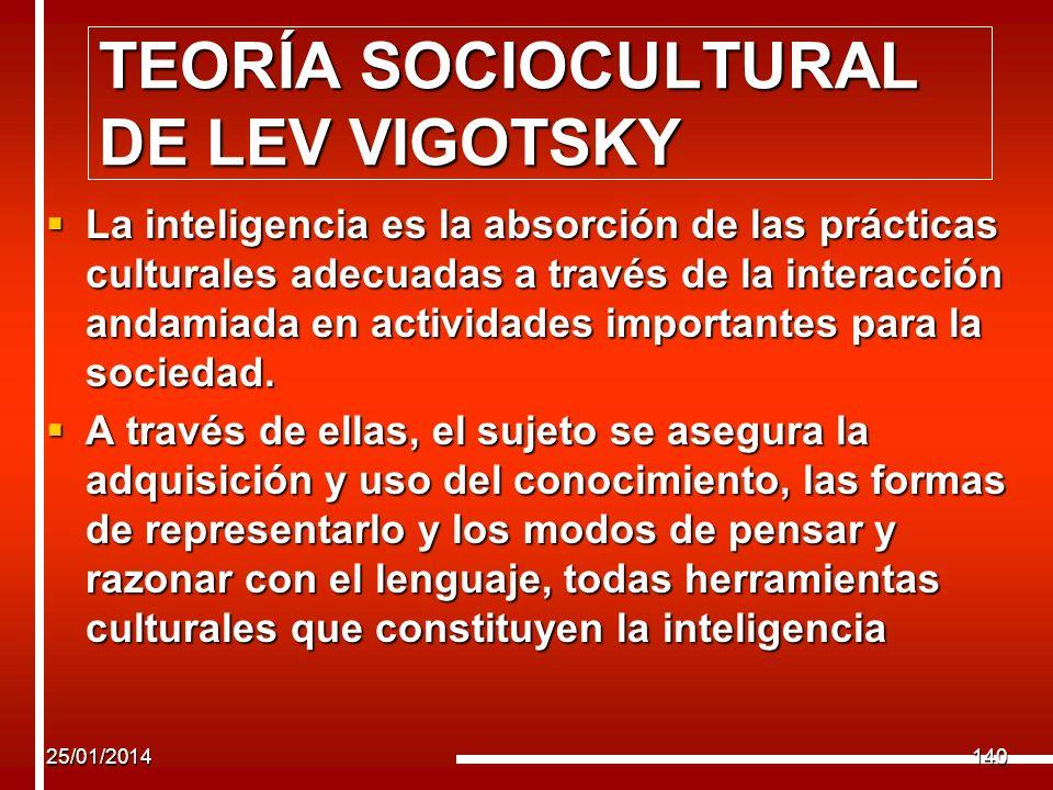 TEORÍA SOCIOCULTURAL DE LEV VIGOTSKY