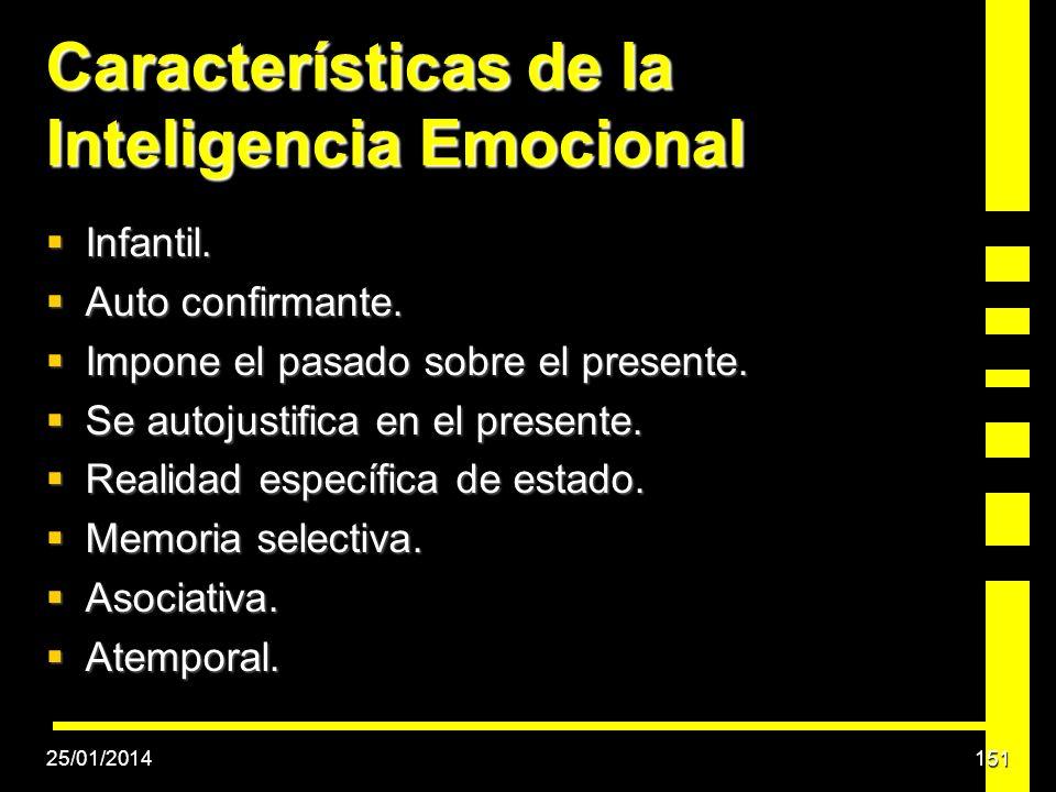 Características de la Inteligencia Emocional