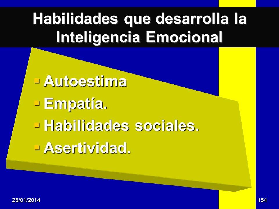 Habilidades que desarrolla la Inteligencia Emocional