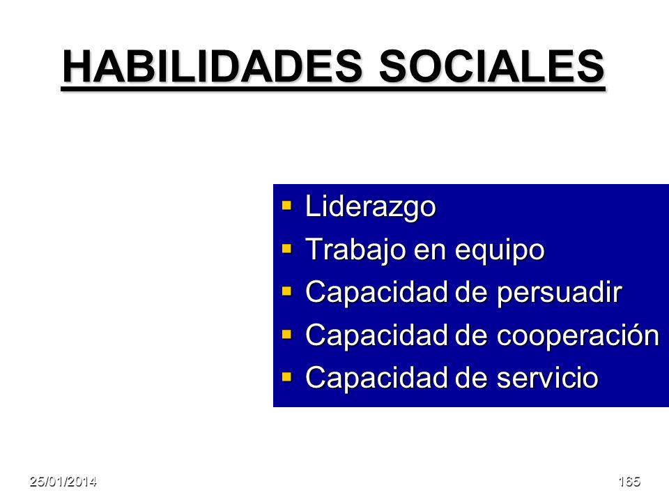 HABILIDADES SOCIALES Liderazgo Trabajo en equipo