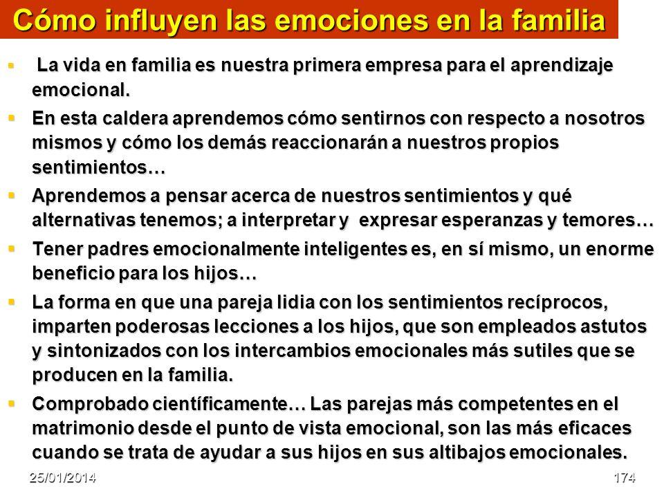 Cómo influyen las emociones en la familia