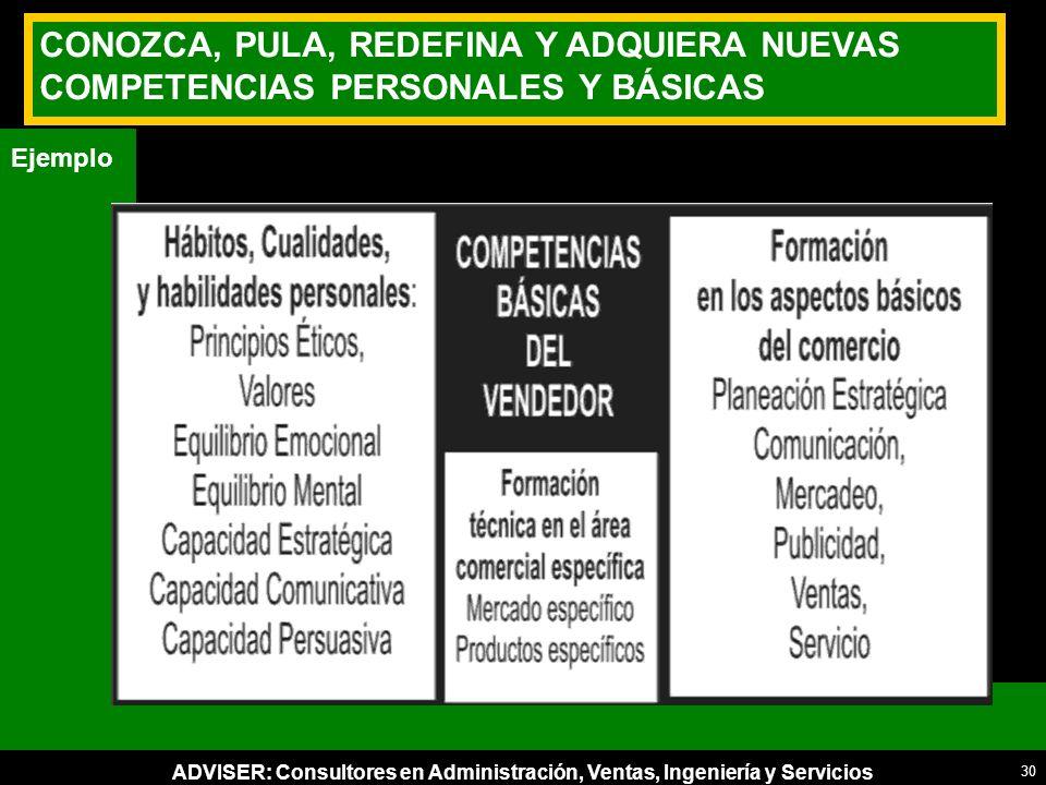 CONOZCA, PULA, REDEFINA Y ADQUIERA NUEVAS COMPETENCIAS PERSONALES Y BÁSICAS