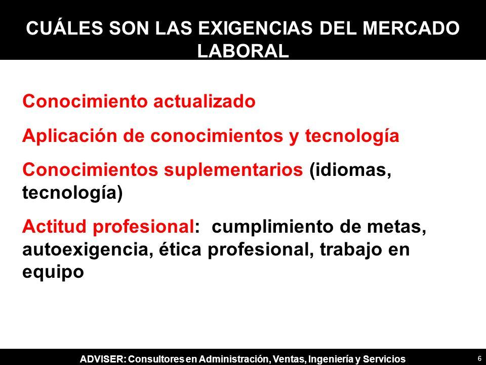 CUÁLES SON LAS EXIGENCIAS DEL MERCADO LABORAL