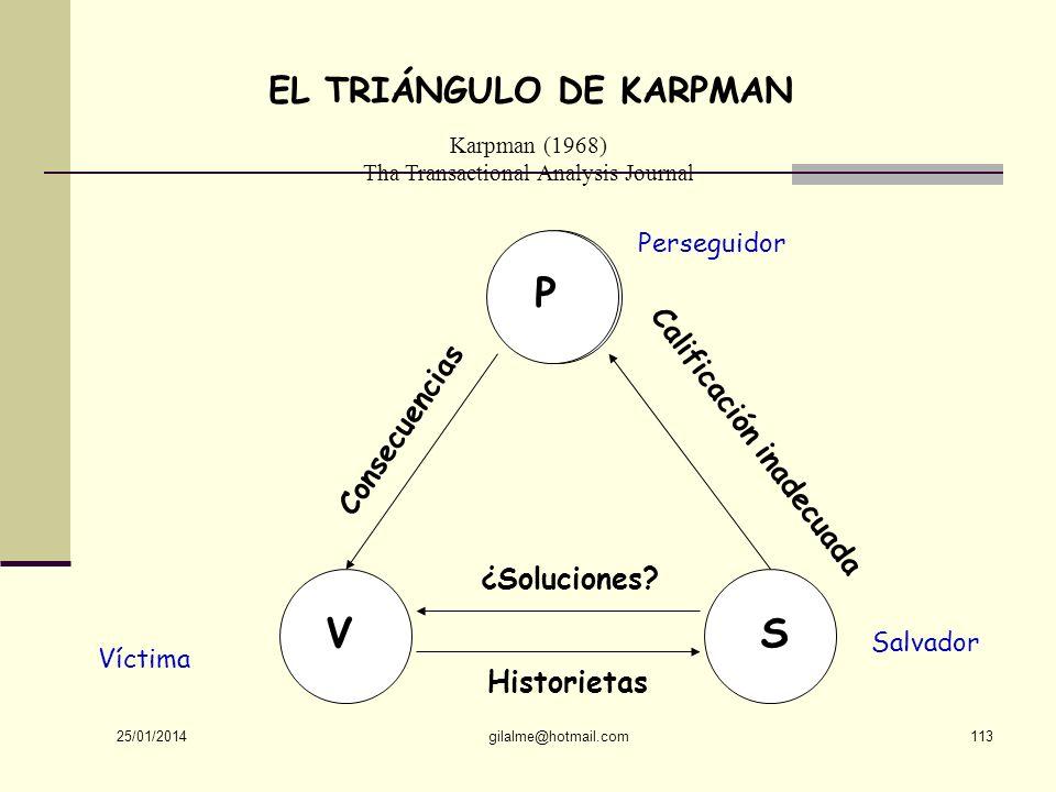Tha Transactional Analysis Journal