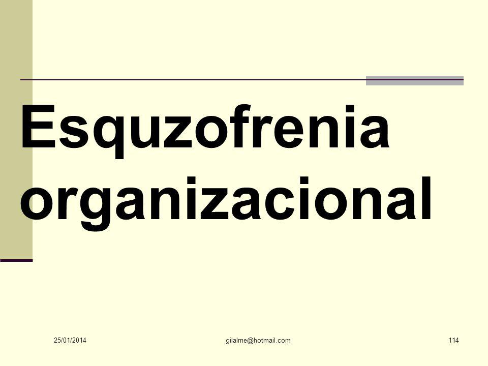 Esquzofrenia organizacional