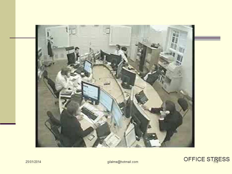 OFFICE STRESS 24/03/2017 gilalme@hotmail.com