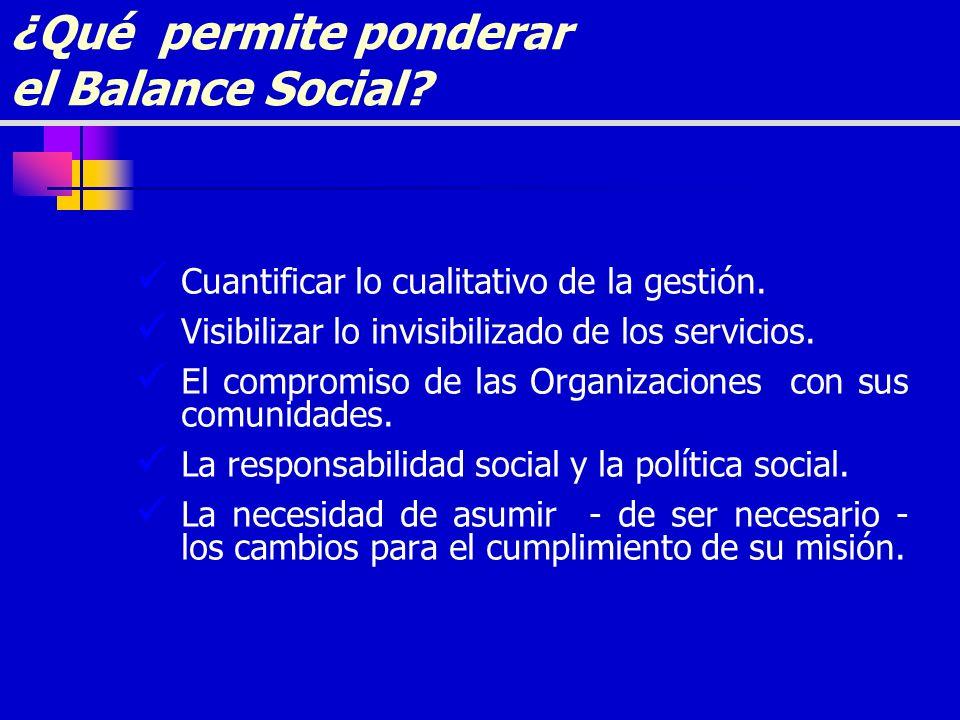 ¿Qué permite ponderar el Balance Social