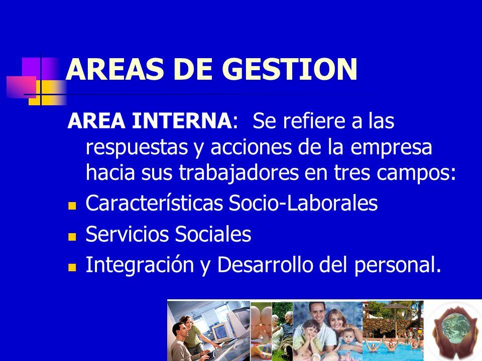 AREAS DE GESTION AREA INTERNA: Se refiere a las respuestas y acciones de la empresa hacia sus trabajadores en tres campos:
