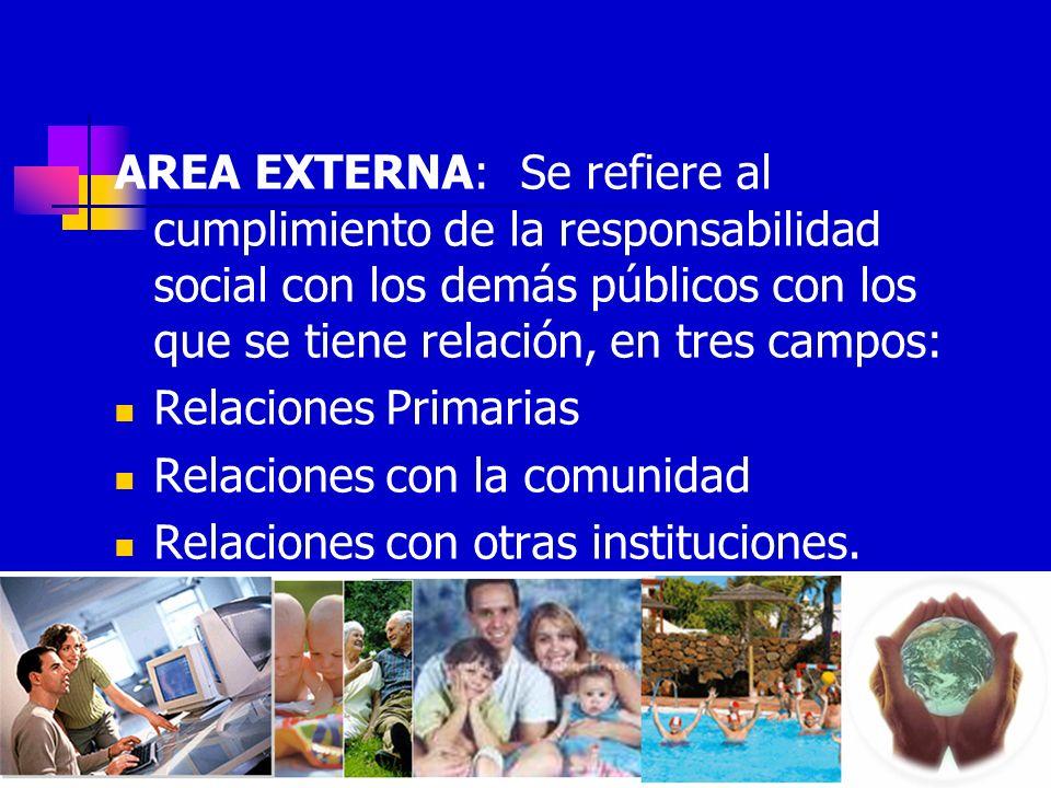 AREA EXTERNA: Se refiere al cumplimiento de la responsabilidad social con los demás públicos con los que se tiene relación, en tres campos:
