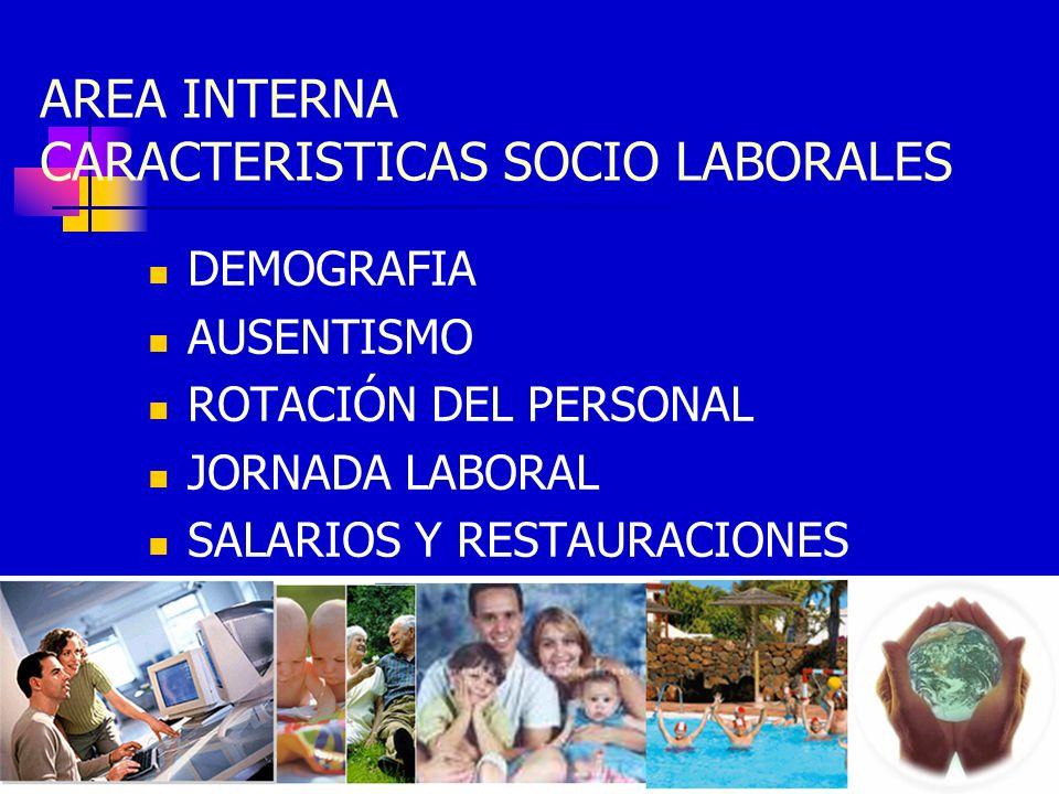 AREA INTERNA CARACTERISTICAS SOCIO LABORALES