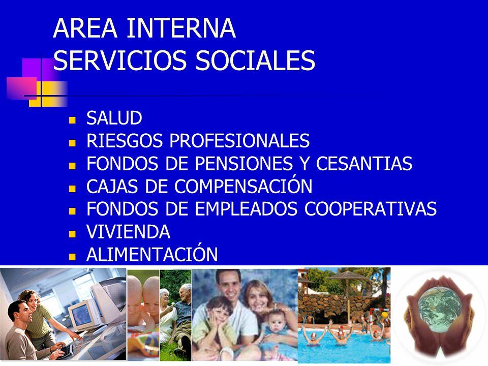AREA INTERNA SERVICIOS SOCIALES