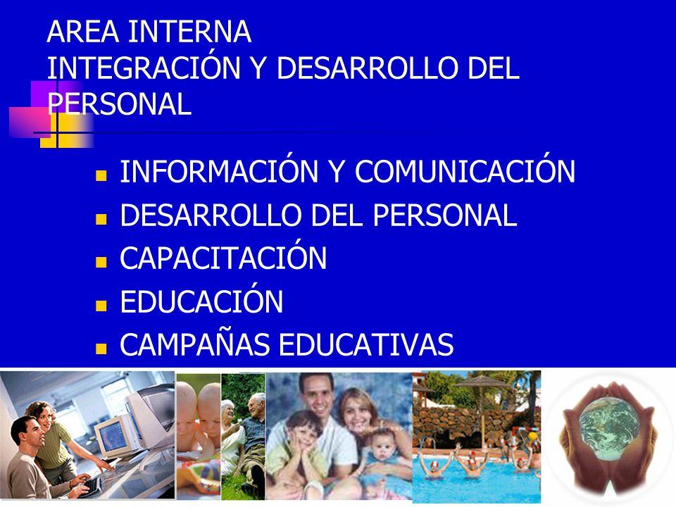 AREA INTERNA INTEGRACIÓN Y DESARROLLO DEL PERSONAL