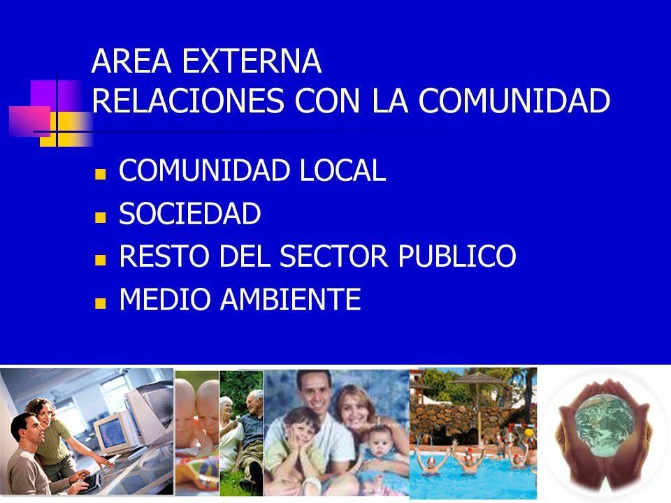 AREA EXTERNA RELACIONES CON LA COMUNIDAD