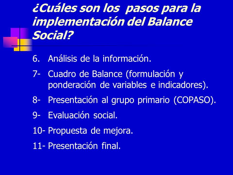¿Cuáles son los pasos para la implementación del Balance Social