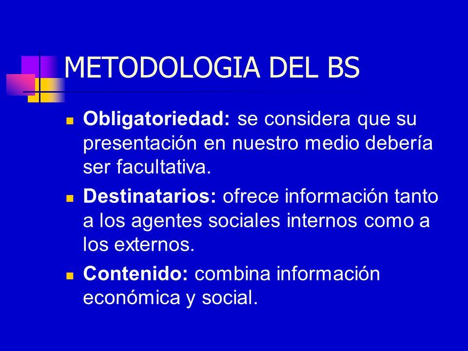 METODOLOGIA DEL BS Obligatoriedad: se considera que su presentación en nuestro medio debería ser facultativa.