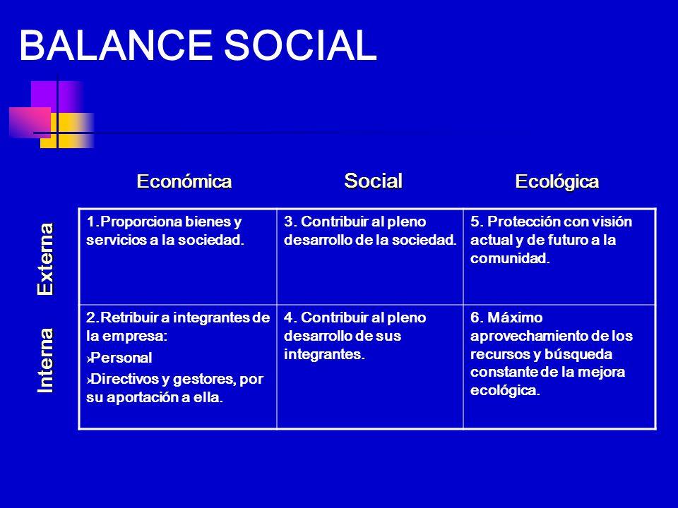 BALANCE SOCIAL Social Externa Interna Económica Ecológica