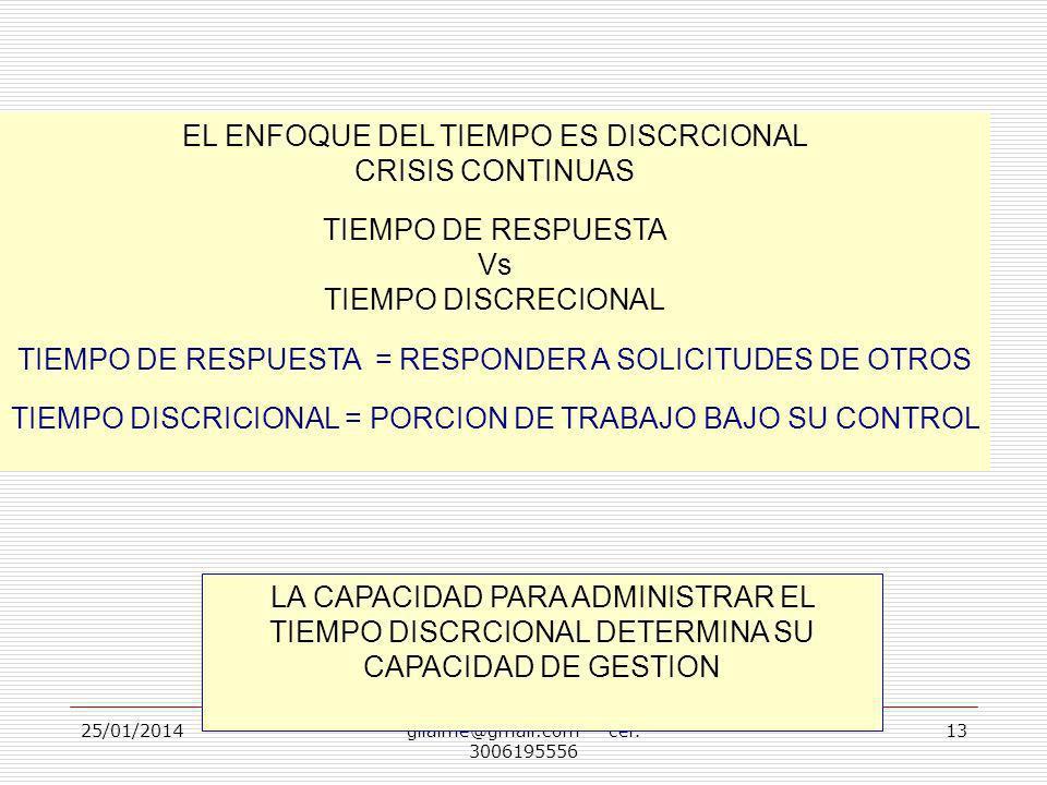 EL ENFOQUE DEL TIEMPO ES DISCRCIONAL CRISIS CONTINUAS