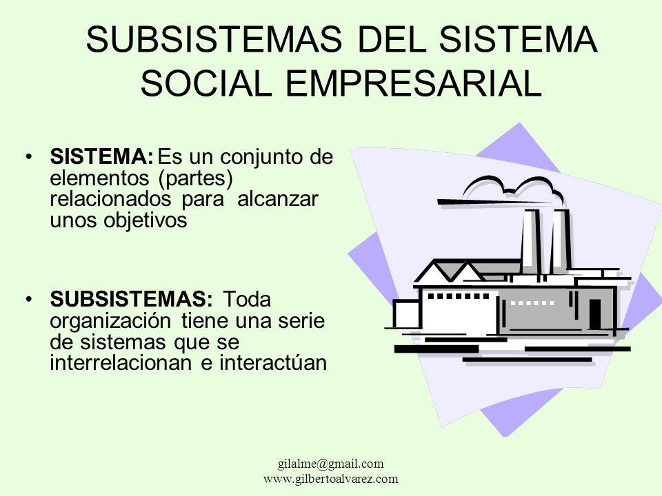 SUBSISTEMAS DEL SISTEMA SOCIAL EMPRESARIAL